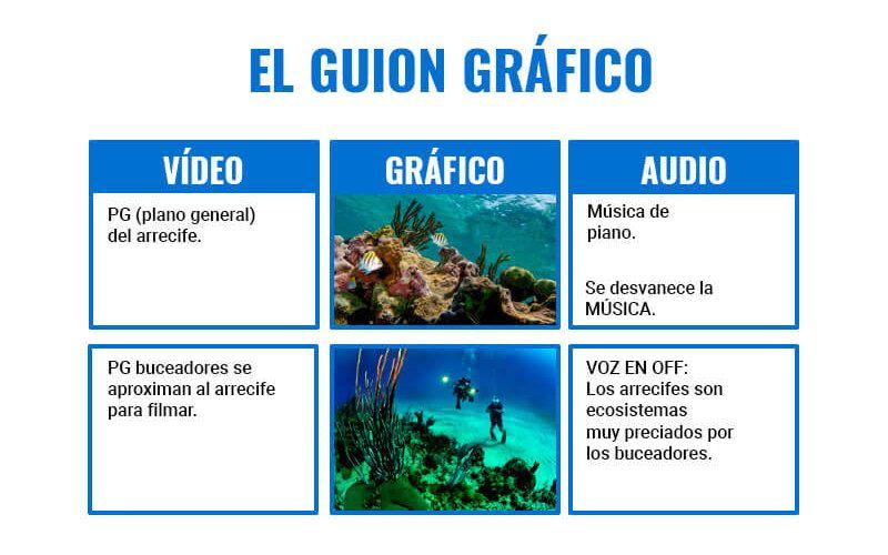 guion-grafico-video-submarino