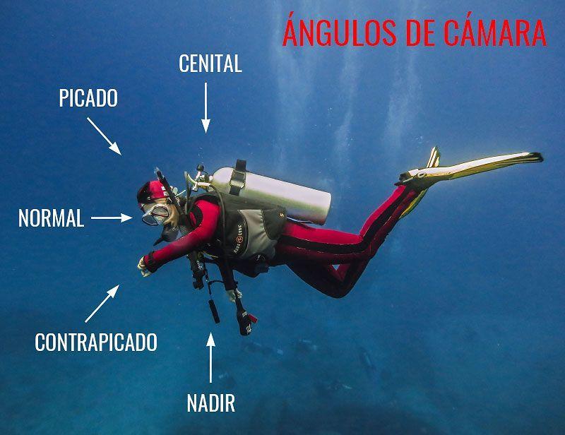 ÁNGULOS DE CÁMARA VIDEOSUB